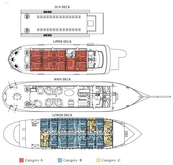 Galileo Deck Plan
