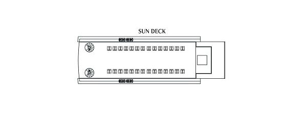 Galileo Sun Deck