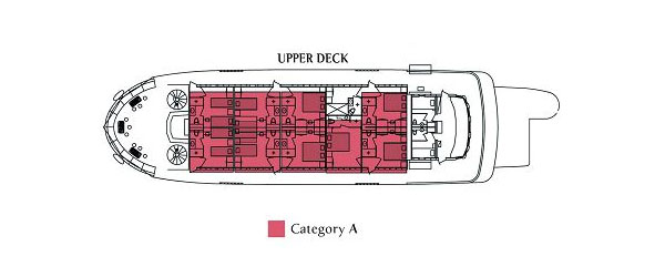Galileo Upper Deck