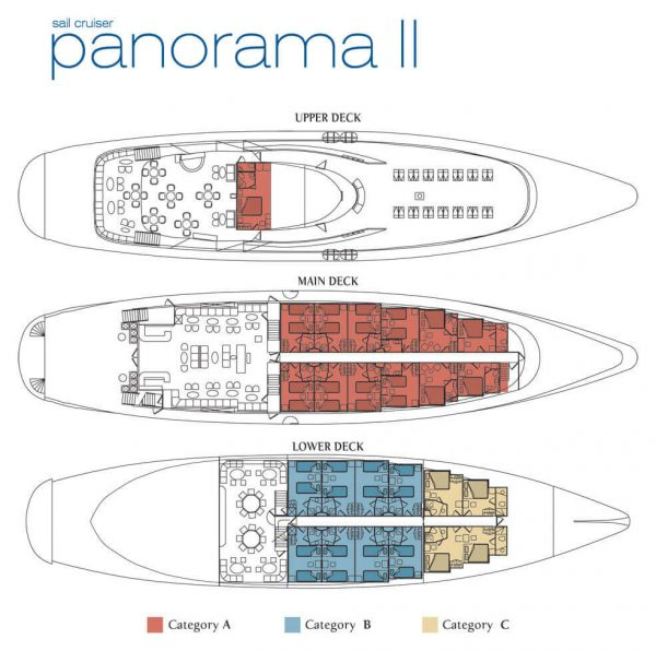 Panorama II Deck Plans