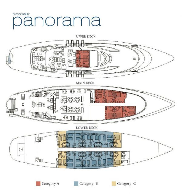 Panorama deck Plans